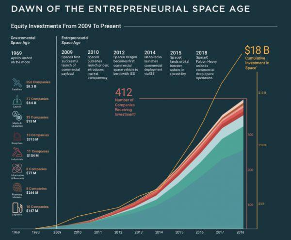硅谷早知道第三季丨07 是的,我们是见证太空商业化的一代人