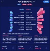 「弘量研究AQUMON」发布基金大数据分析产品「基汇」,引入多因子排名体系