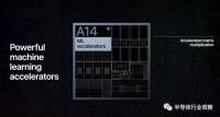 从苹果A14芯片看AI算力的新摩尔定律