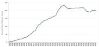 新里程碑:苹果iPhone用户达到10亿人