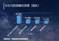 """中国旅游研究院、携程联合发布""""国内旅游复兴大数据报告"""""""