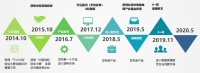 空间大数据公司「星闪世图」获近亿元人民币B轮融资,持续发力数字孪生产品技术