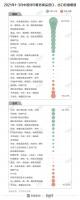 数据告诉你:印度新冠疫情将如何影响中国经济?