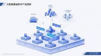 低代码、云原生,「科杰大数据」快速构建企业数据能力