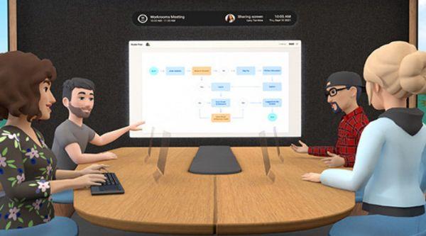 Facebook发布虚拟办公室:可创建卡通角色,多人远程开会