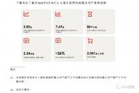"""快手公司做教育:7.7亿月活短视频平台,""""学习、在线知识共享"""",仅次于娱乐休闲"""