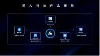 36氪首发 |「匠人科技」完成近亿人民币B2轮融资,持续用SaaS为商业地产行业赋能