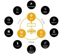 36氪首发   知识产权保护运用平台「安盾网」六个月完成二轮融资数亿元